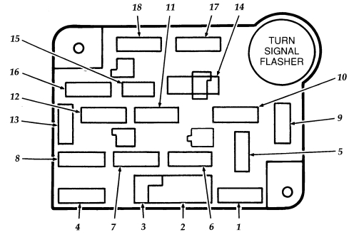 Ford F-53 F53Motorhome Chassis (1996 )- fuse box diagram