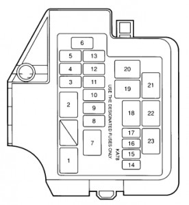 mazda 626 wiring diagram 4 pole flat trailer connector 1993 ford probe fuse box simple schematic blog 1995