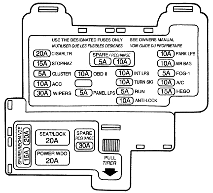 Lincoln Town Car Fuse Box Layout Ford Thunderbird 1989 1997 Fuse Box Diagram Usa