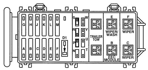 1996 ford windstar fuse diagram hvac wiring diagrams download 1994 1998 box auto genius main engine compartment