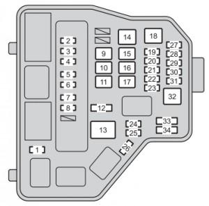 Toyota Yaris Hatchback mk3 (2012  2013)  fuse box