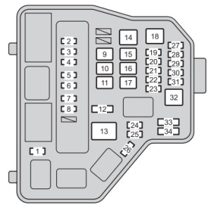 Toyota Yaris Hatchback (from 2014)  fuse box diagram