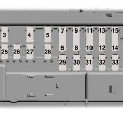 Solenoid Wiring Diagram 86 Ford F150 Needlepoint Stitches Stitch Diagrams Galaxy Mk2 (from 2015) - Fuse Box (eu Version) Auto Genius