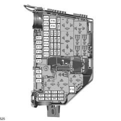 Electric Hydraulic Pump Wiring Diagram 2004 Kia Sorento Exhaust System Ford S-max Mk1 (2006 - 2015) Fuse Box (eu Version) Auto Genius