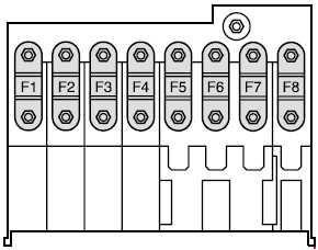 Ford Fusion (2002  2012)  fuse box diagram (Europe Version)  Auto Genius