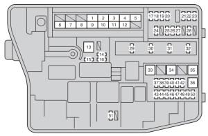 Toyota Avensis (from 2011) fuse box diagram  Auto Genius
