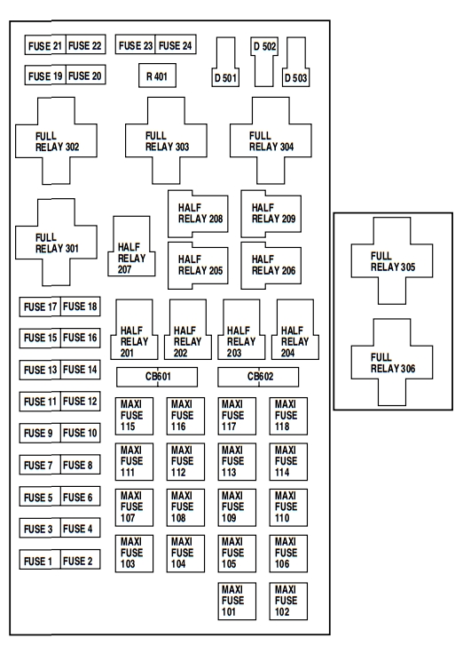 Wiring Diagram PDF: 2002 Sterling Truck Wiring Diagram