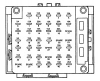 1996 Kia Sportage Fuse Box Diagram - Wiring Diagram