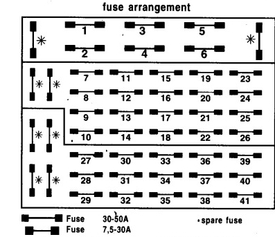 1992 Corvette Auxiliary Fuse Box : 32 Wiring Diagram