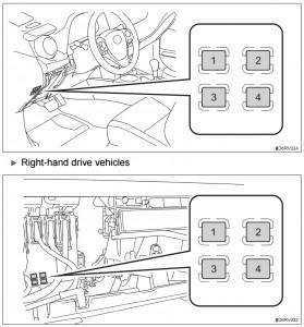 Toyota RAV4 (XA40; 2012  2014) fuse box diagram  Auto