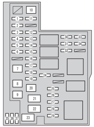 Toyota RAV4 (XA40; 2012  2014) fuse box diagram  Auto Genius