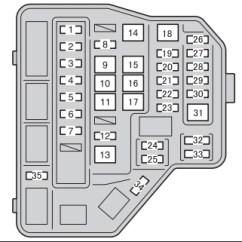 Opel Astra H Abs Wiring Diagram 351 Windsor Toyota Yaris Mk3 2013 2015 Fuse Box Auto Genius