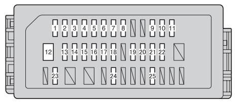 Light Panel: Toyota Yaris Instrument Panel Light