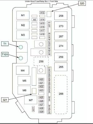 Acura ILX (from 2013)  fuse box diagram  Auto Genius