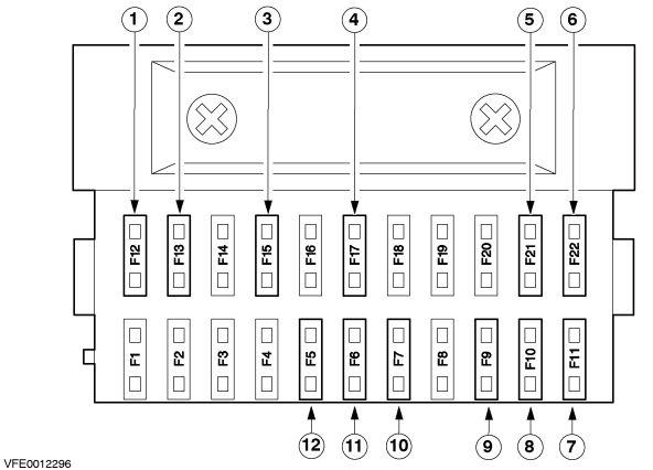 2009 ford fusion fuse box location