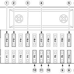 Ford Ka Wiring Diagram Land Cruiser 100 Bantam (2002 -2011) - Fuse Box Auto Genius