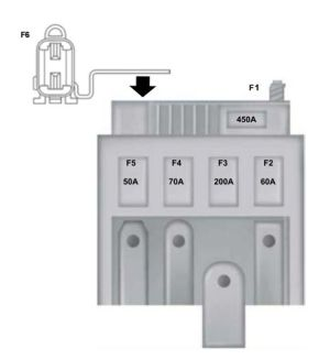 Ford Ecosport Fuse Box Location : 31 Wiring Diagram Images