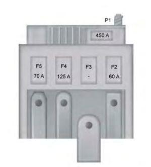 Ford Figo Aspire (from 2014)  fuse box diagram (India