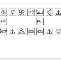 Car Wiring Diagram Symbols Painless Fuse Box Symbol Renault Clio Eve Schullieder De U2022renault 4 Mk4