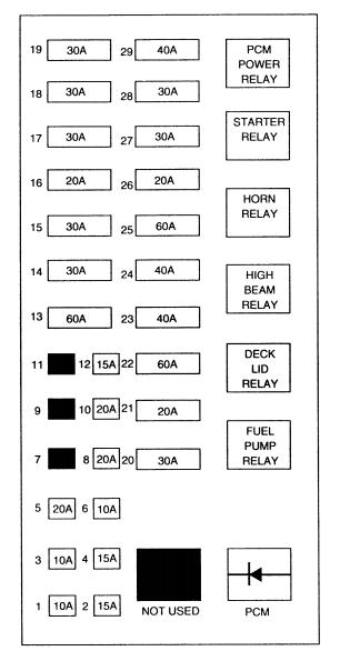 1995 ford thunderbird fuse box diagram
