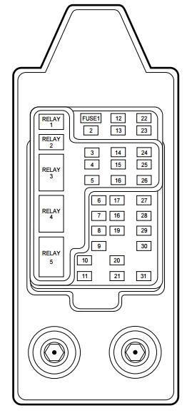 2002 Lincoln Navigator Fuse Panel Diagram
