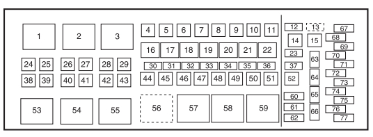 2014 Lincoln Mkz Fuse Box Diagram Lincoln Navigator Iii Mk3 Third Generation 2007 2014