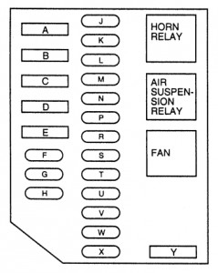 Hazard Flasher Location Horn Relay Location Wiring Diagram