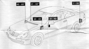 Mercedes Benz CLK Class w209  fuse box  Auto Genius