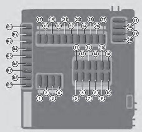 smart fortwo fuse box location  description wiring diagrams