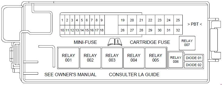 free 2003 lincoln ls factory fuse box diagram