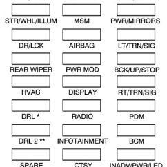 2006 Chevy Colorado Wiring Diagram Ac Blower Motor Buick Enclave (2008 - 2009) Fuse Box Auto Genius
