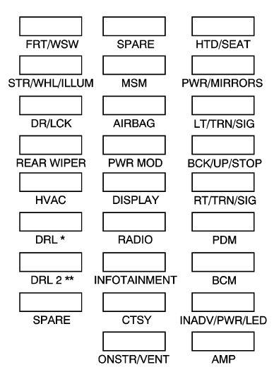 2016 nissan frontier radio wiring diagram 4 way tele switch buick enclave (2008 - 2009) fuse box auto genius