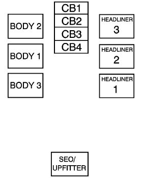 2006 Chevrolet Avalanche Fuse Box Diagram, 2006, Free