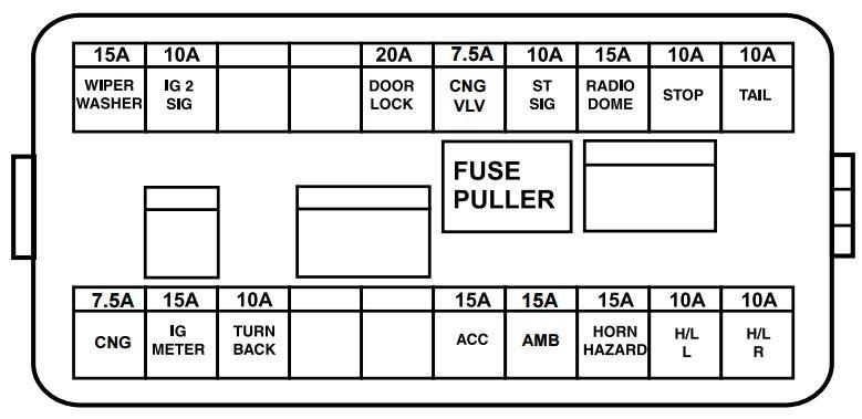 ducati 1098 fuse box layout wiring schematic diagram - ducati multistrada fuse  box