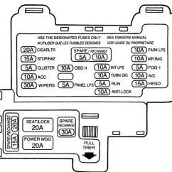 1999 Toyota Land Cruiser Radio Wiring Diagram 2003 Silverado Stereo Mercury Cougar 7th Generation (1989 - 1997) Fuse Box Auto Genius