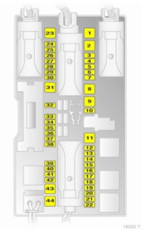 Vauxhall Vectra Fuse Box Location | Wiring Diagram