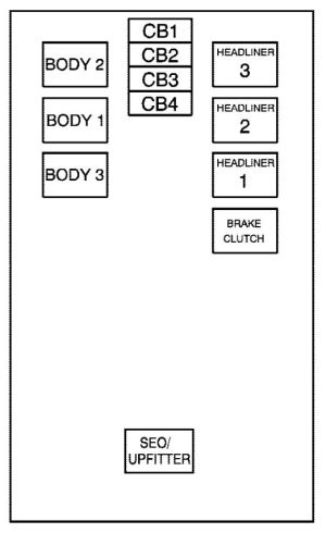 Chevrolet Avalanche (2007)  fuse box diagram  Auto Genius