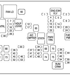 2007 chevrolet avalanche fuse diagram wiring diagrams value instrument panel fuse block diagram for the 2008 chevrolet avalanche [ 1604 x 739 Pixel ]