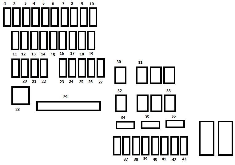 citroen ds3 fuse box layout