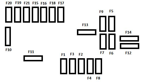 Citroen C3 2010 Fuse Box : 24 Wiring Diagram Images