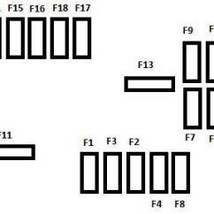 Electric Window Motor Wiring Diagram Communication Flow Business Citroen C3 Mk3 (from 2009) - Fuse Box Auto Genius