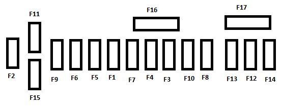 F15fuse Box Diagram Citroen C4 Mk1 2004 2010 Fuse Box Diagram Auto Genius