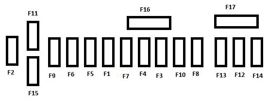 citroen c3 2010 fuse box diagram