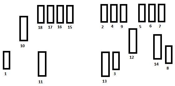 Citroen Saxo Fuse Box Diagram : 29 Wiring Diagram Images