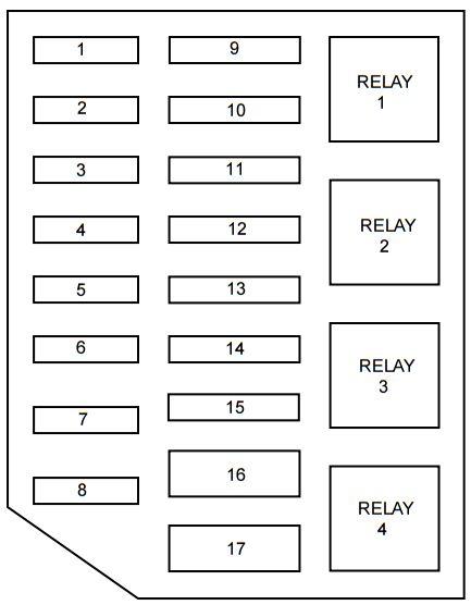 code p1233 mercury grand marquis fuse box diagram   49