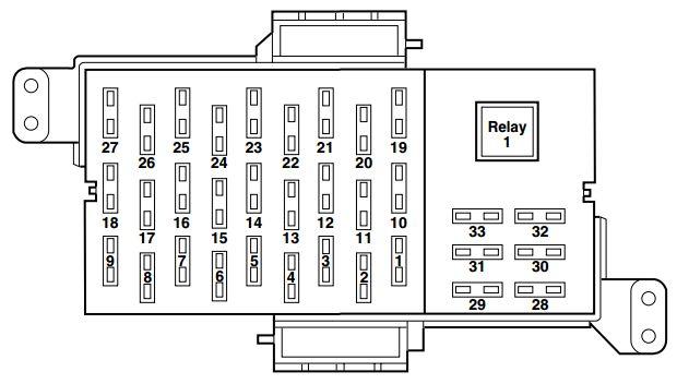 mustang radio wiring diagram 582 cub cadet mercury grand marquis fourth generation (2002 - 2011) fuse box auto genius