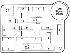 1997 mercury grand marquis fuse box diagram 8n ford 12 volt wiring second generation 1992 instrument panel