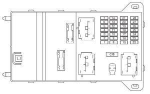 Mercury Milan (2005  2009)  fuse box diagram  Auto Genius