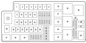 Mercury Montego (2005  2007)  fuse box diagram  Auto Genius