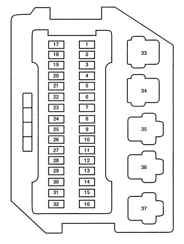 2001 Mercury Villager Fuse Box Diagram, 2001, Free Engine